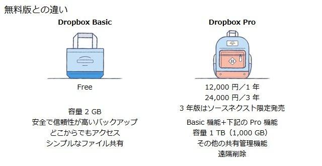 dropbox_pro_03.jpg
