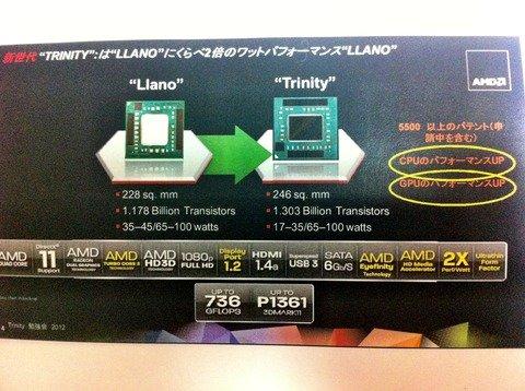 amd_trinity_study_04.jpg